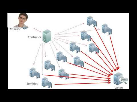 how-a-ddos-attack-works-and-how-to-stop-it