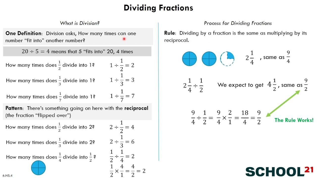 Divide Fractions by Fractions (examples, solutions, videos For Dividing Fractions Using Models Worksheet