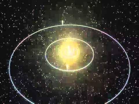 Planetary System HD 10180 Orbi...
