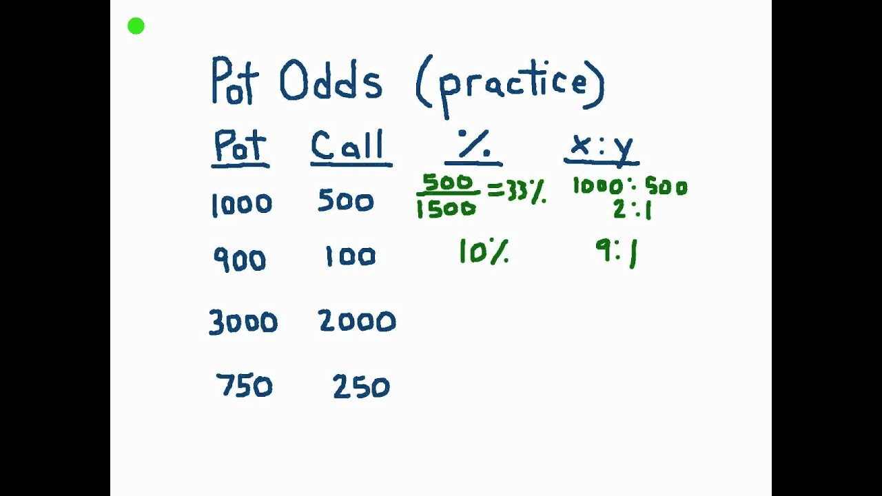 How To Calculate Pot Odds