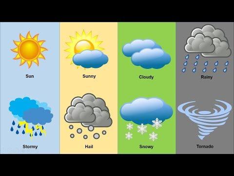Học Tiếng Anh chủ đề thời tiết/ Weather/ English Online