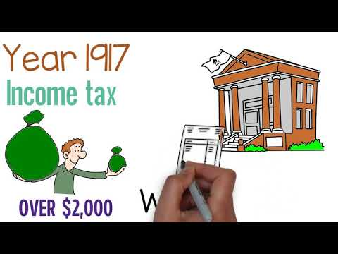 History Of Tax - UFile Canadian Tax Software