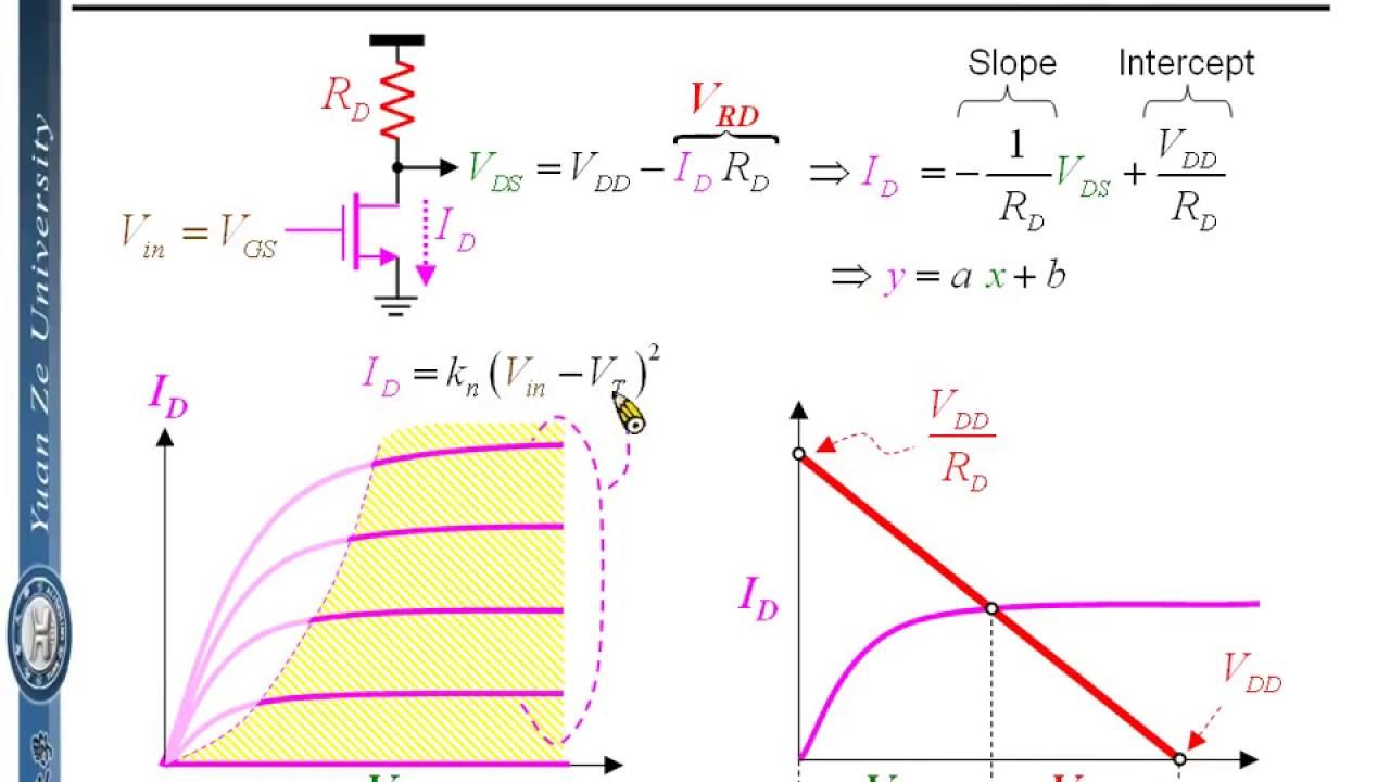 Lab2 part2 偏壓電路應用:共源放大器 (原理說明) Application of Bias Circuit : Common-Source Amp. - YouTube