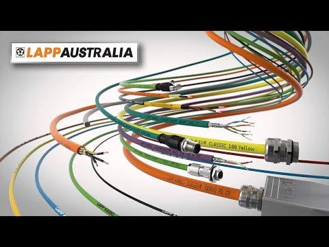 Industry Update: Lapp Australia - Company Launch