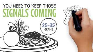 BiomeBliss makes gut health easy.