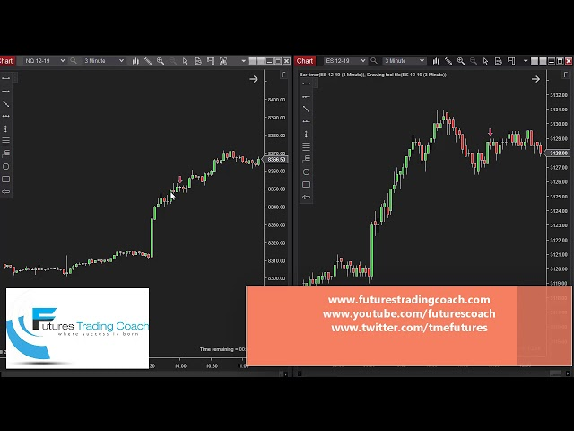 112519 -- Daily Market Review ES CL NQ - Live Futures Trading Call Room