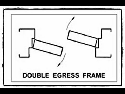 What is a DOUBLE EGRESS DOOR FRAME? House of Doors - Roanoke VA  sc 1 st  YouTube & What is a DOUBLE EGRESS DOOR FRAME? House of Doors - Roanoke VA ...