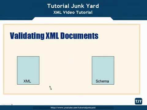 XML Tutorial   35 Validating XML Documents