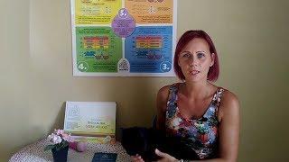 Békési Szilvia - A háziállatok elváltozásai, kutya-macska betegségek háttere (biolog-iq-san)