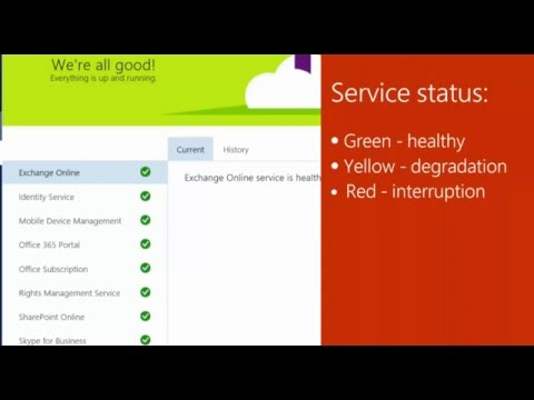 Check your Service Health in the Office 365 Admin Center