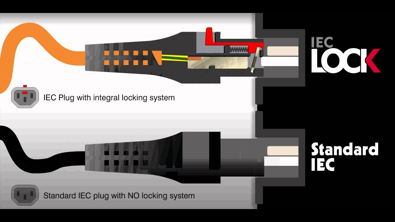 Iec Lock Connector How It Works Youtube Power Cords Australia Cord Plugs With Australian Saa