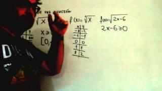 Dominio funcion Matematicas 1º Bachillerato Academia Usero Estepona