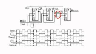 Манчестерское кодирование сигнала(Узнать больше на http://SebeAdmin.ru Физическое кодирование сигнала по алгоритму «Манчестер 2». Манчестерское кодир..., 2013-03-13T13:47:46.000Z)