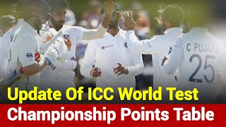 Did ICC World Test Championship Points Table Change After India's Defeat? Here's Detail