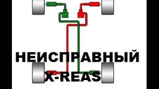 Ta'mirlash noto'g'ri X-reas
