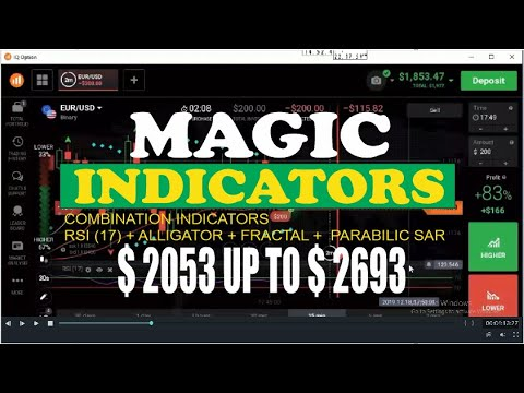 Perfect strategy for binary options