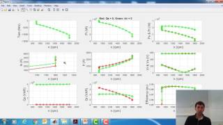 DFIM Tutorial 2 - Steady-State Analysis of DFIM in Matlab-Simulink