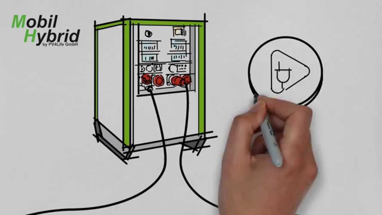 MobilHybrid - Ihre mobile unabhängige Stromversorgung