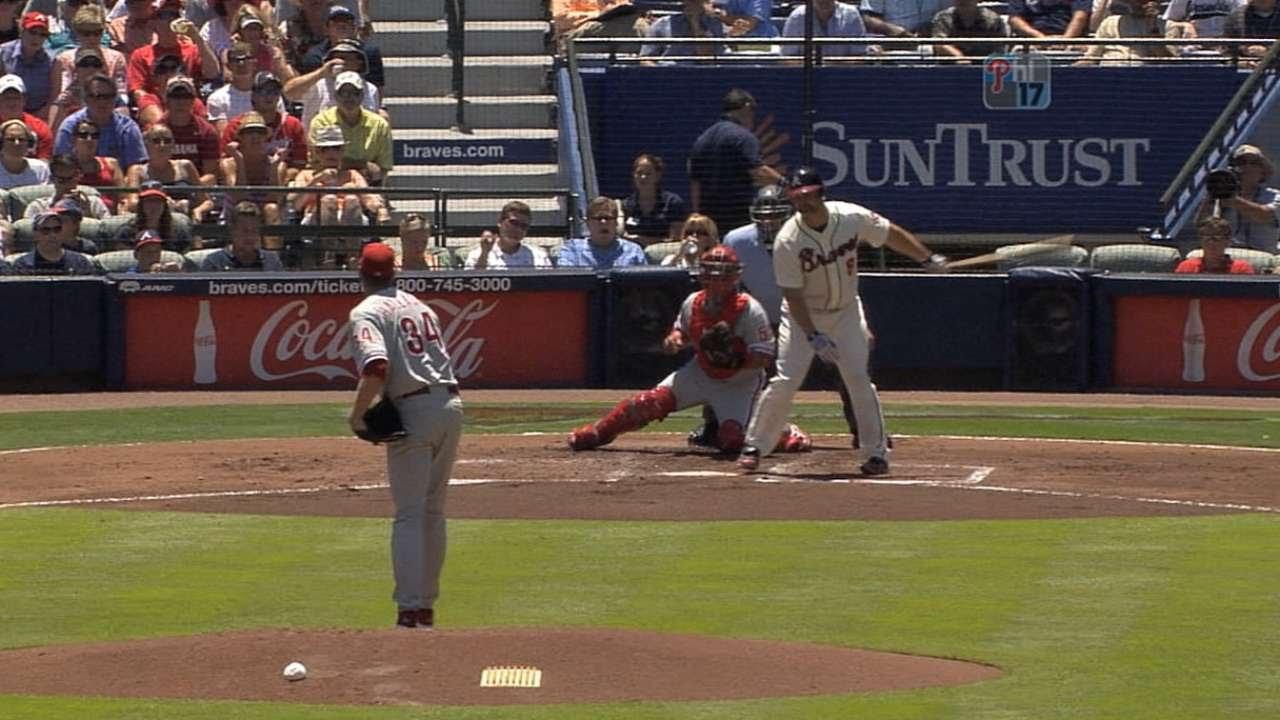Swinging strikeout called third strike percentage