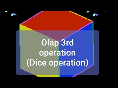 OLAP Operations (DICE Operation)