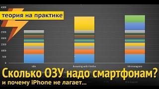 Сколько ОЗУ нужно смартфону? и почему Айфоны не лагают  (ARGUMENT600)