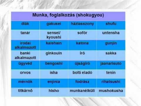 Japán nyelvlecke magyaroknak 1/c - Szókincs: Foglalkozások