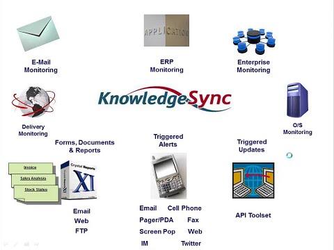 SedonaSync Overview