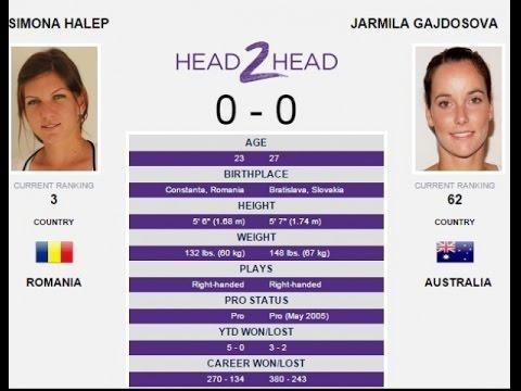 Simon Halep Vs Jarmila Gajdosova Live Stream Australian Open