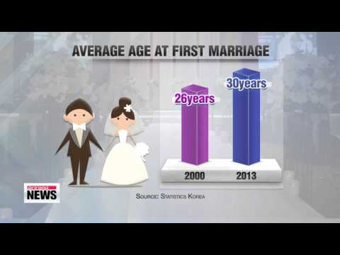 gov′t-to-create-better-environment-for-marriage-to-boost-birth-rate-′3포세대′청년-결