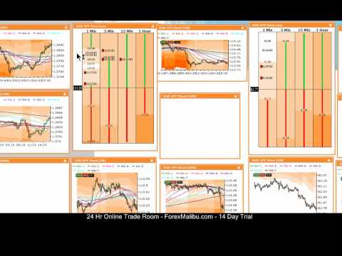 Online Forex Training Course- 03-11-11 Live Trading Room Session