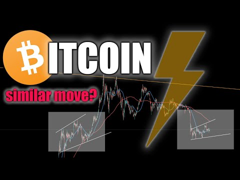 Bitcoin On 4 Hour Chart - Hints Of BULL MOVE?