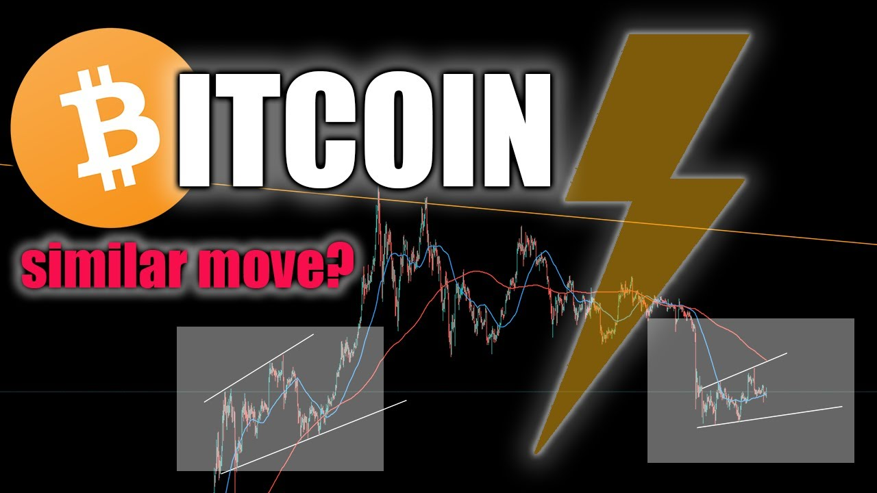 Bitcoin on 4 hour chart – Hints of BULL MOVE?