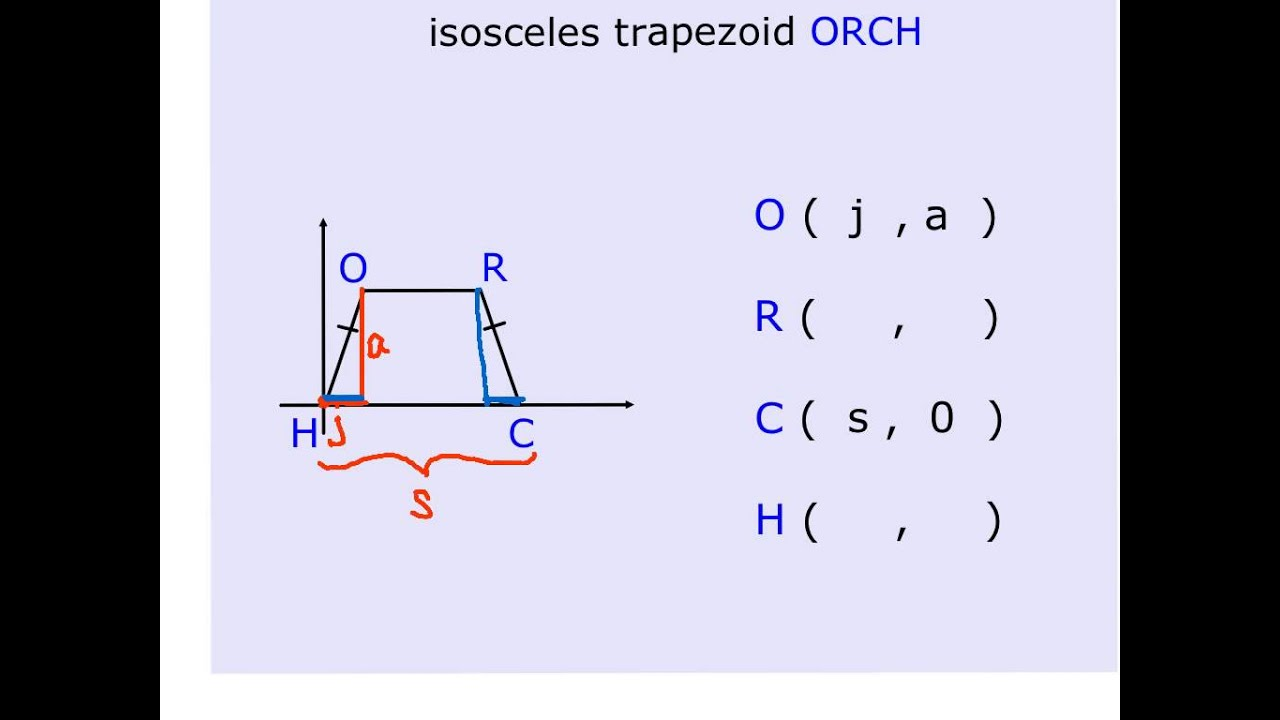 Missing Coordinates Of Trapezoids