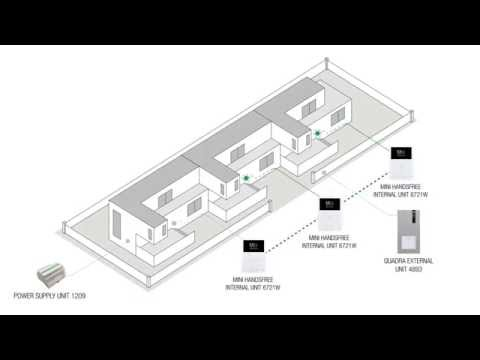comelit wiring diagram gibson pickups diagrams s p a designs and manufactures the best video door entry cctv security domestic automation systems