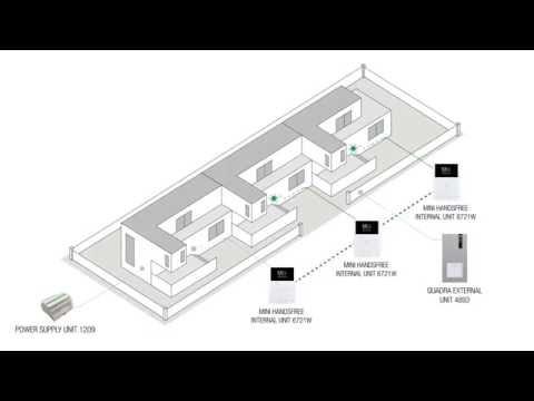 comelit tutorial en installation and programming of the intercom function