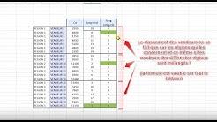 Faire des classements selon certains critères - Excel