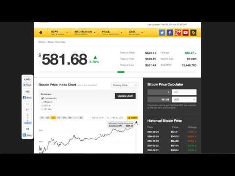 ビットコインニュース #36 2/26 Bitcoin News by BitBiteCoin.com