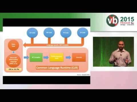 The TAO of .NET and PowerShell malware analysis
