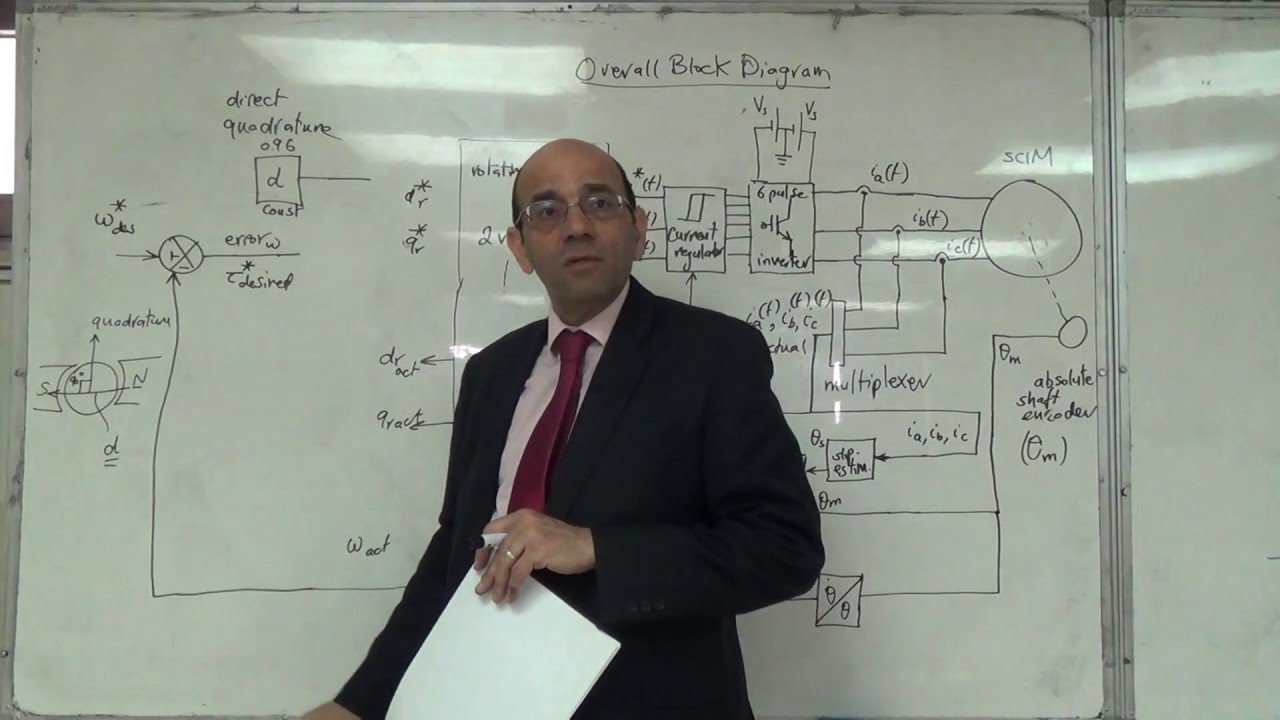 The Overall Block Diagram Of Flux Vector Control System A 12 V F 4 2016