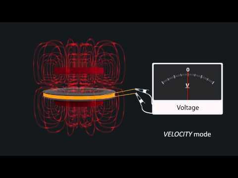 Operating Principles of the NIST 4 Watt Balance Source