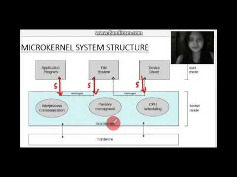 Operating System Structures