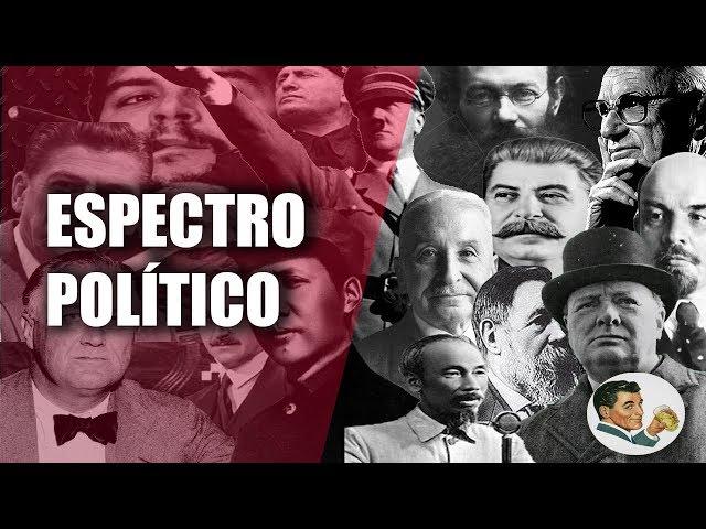 Cómo entender el Espectro Político