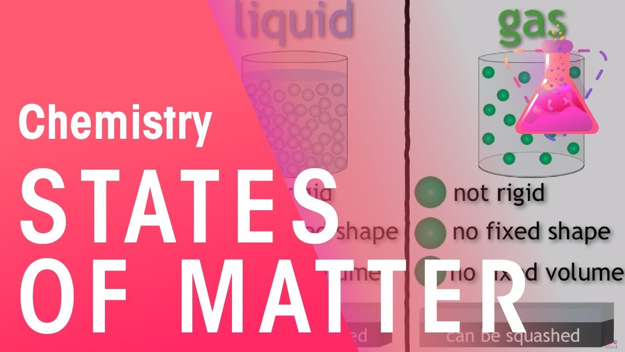 states of matter solids liquids and gases the chemistry journey the fuse school youtube. Black Bedroom Furniture Sets. Home Design Ideas