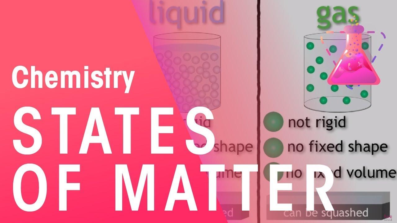 medium resolution of States of Matter (solids