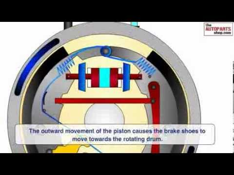 disc brake parts diagram ford f700 brake system diagram how car brake works youtube #15
