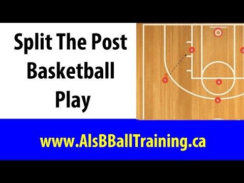 Split The Post Basketball Play