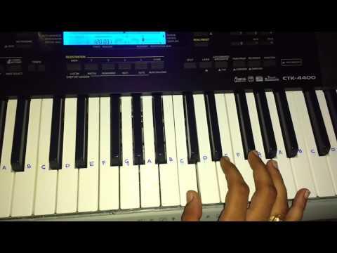 Neeti Mullai - BGM- PIANO    Varsham Movie-- RISHI RAJ