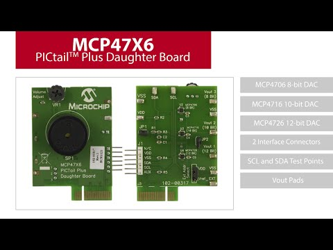 MCP47X6 PICtail® Plus Daughter Board