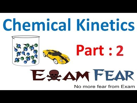 Chemistry Chemical Kinetics part 2 (Average & instantaneous rate of reaction) CBSE class 12 XII