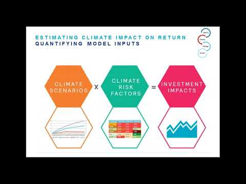 Mayors Innovation Project: Investing In The Age of Climate Change